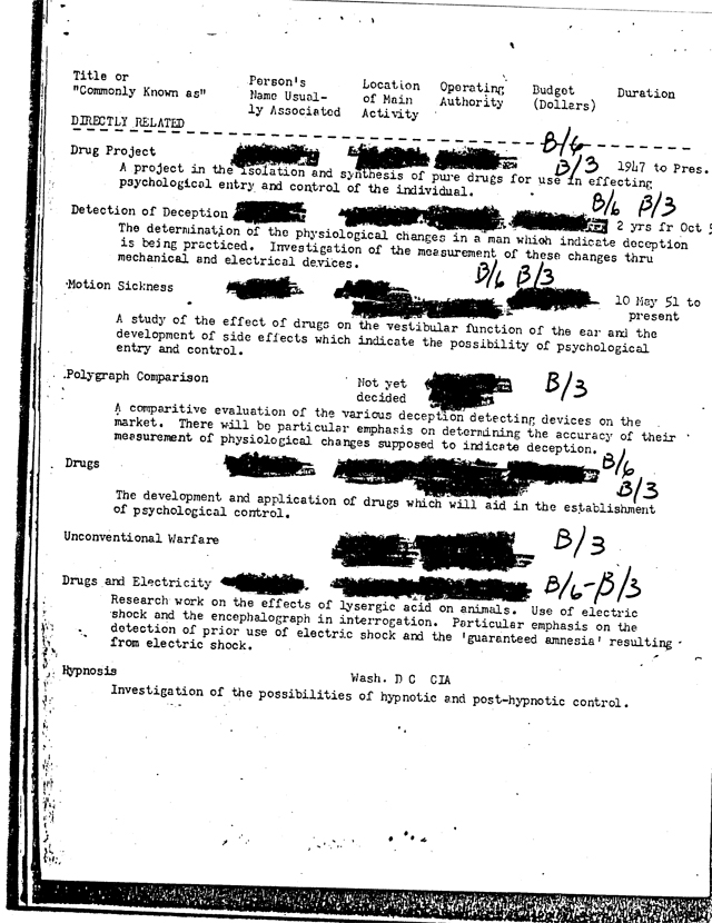 CIA Declassified Mind Control Document